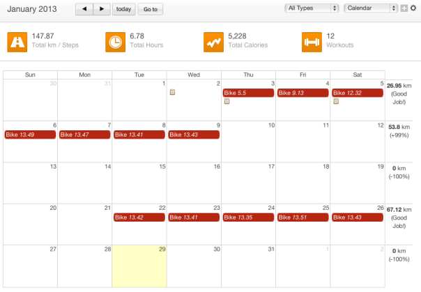 Neat calendar to record my activity.  Though one week without biking activity (except to and from work).